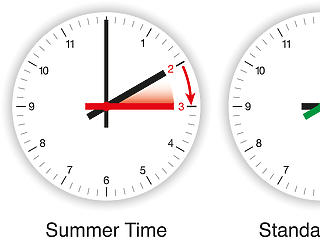 Mikor kell utoljára átállítani az óránkat?