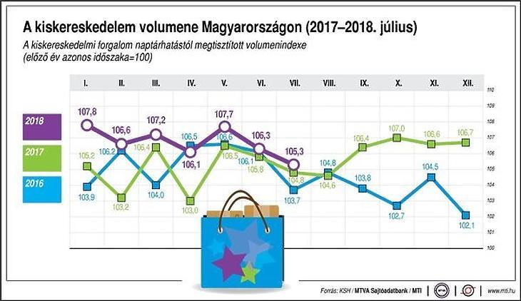 A reklámújságok miatt megtörik a kiskereskedelmi forgalom? (Forrás: MTI)