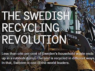 Ilyen nincs és mégis van: a svédeknél nincs szemét, ezért importálják!
