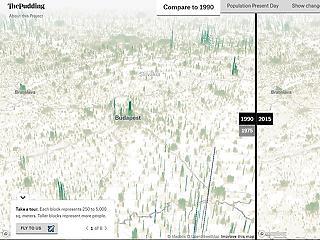 Parádés adatvizualizáció: nézze meg lakóhelye népességváltozását, ahogy még sosem látta!