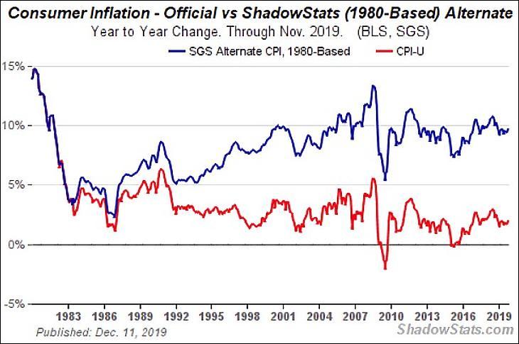 Amerikai infláció 2.