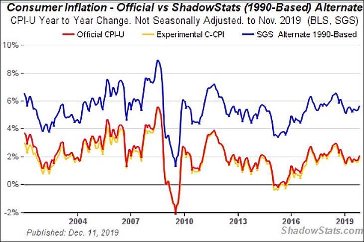 Amerikai infláció