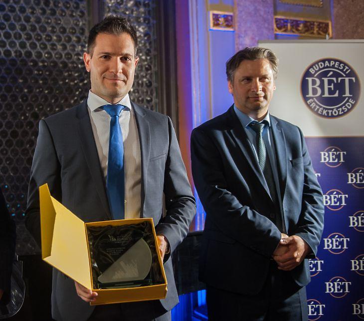 Privátbankár.hu - Klasszis 2019