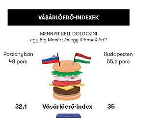 Szlovákia ténylegbezzegország?