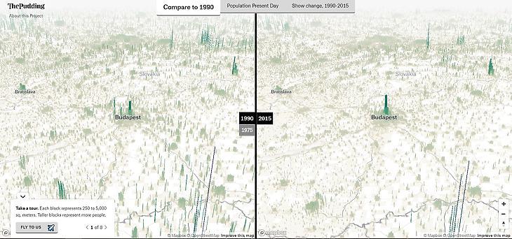 Budapest népességváltozása 25 év alatt