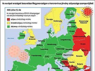 Koronavírus: Romániában minden nap megdől az előző napi csúcs