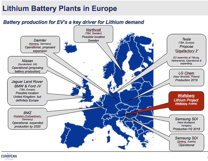 Lítium akkumulátorgyárak Európában Forrás: European Lithium
