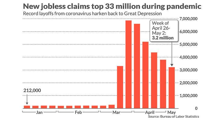 Kedvezőtlen képet mutatnak a heti adatok is