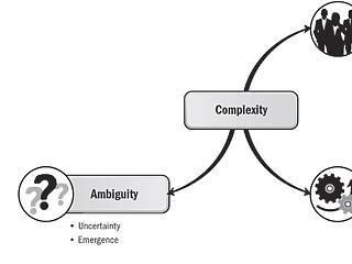 Szalay Imre: Komplexitás és projektmenedzsment