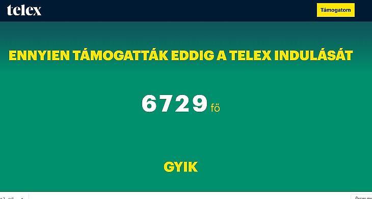 A Telex támogatóinak száma (2020. 09. 4. 17h 36p)