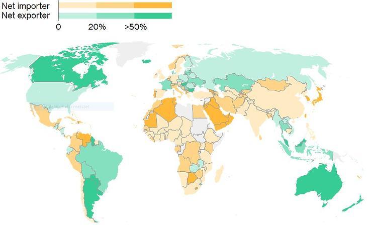 Magyarország kifejezetten jó helyzetben van (Forrás: FAO Global Perspectives Studies)
