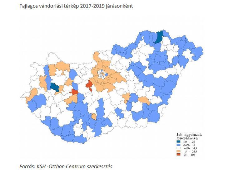 A fajlagos vándorlás megoszlása (forrás: Otthon Centrum)