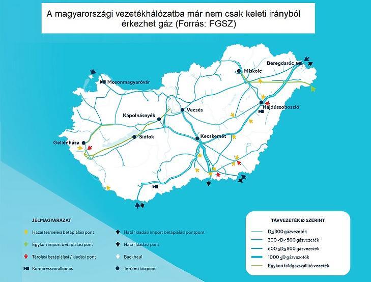 Így néz ki a magyarországi vezetékhálózat