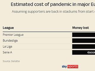 Beijedt az UEFA a focivilág jetijétől - Neville: földrengésszerű változások jönnek