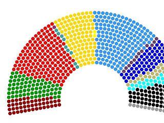 Az első jóslatok: a zöldek vagy az euroszkeptikusok nyertek nagyobbat?