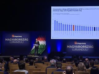 Varga Mihály szerint három tényező fogja vissza a magyar gazdaság lendületét