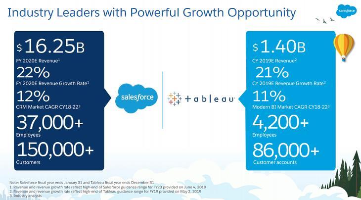 Óriási növekedési potenciál van mindkét cégben