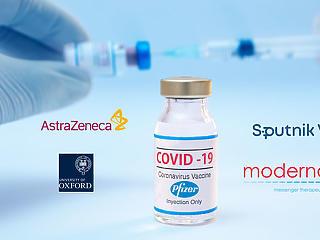 Koronavírus: a szegények is óriási mennyiségű oltóanyagot kapnak