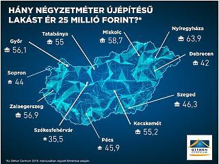 Budapest a világ leggyorsabban dráguló városa, itt vannak az egymilliós négyzetméterárak