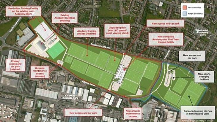 Az új edzőközpont terve (Liverpool Echo)